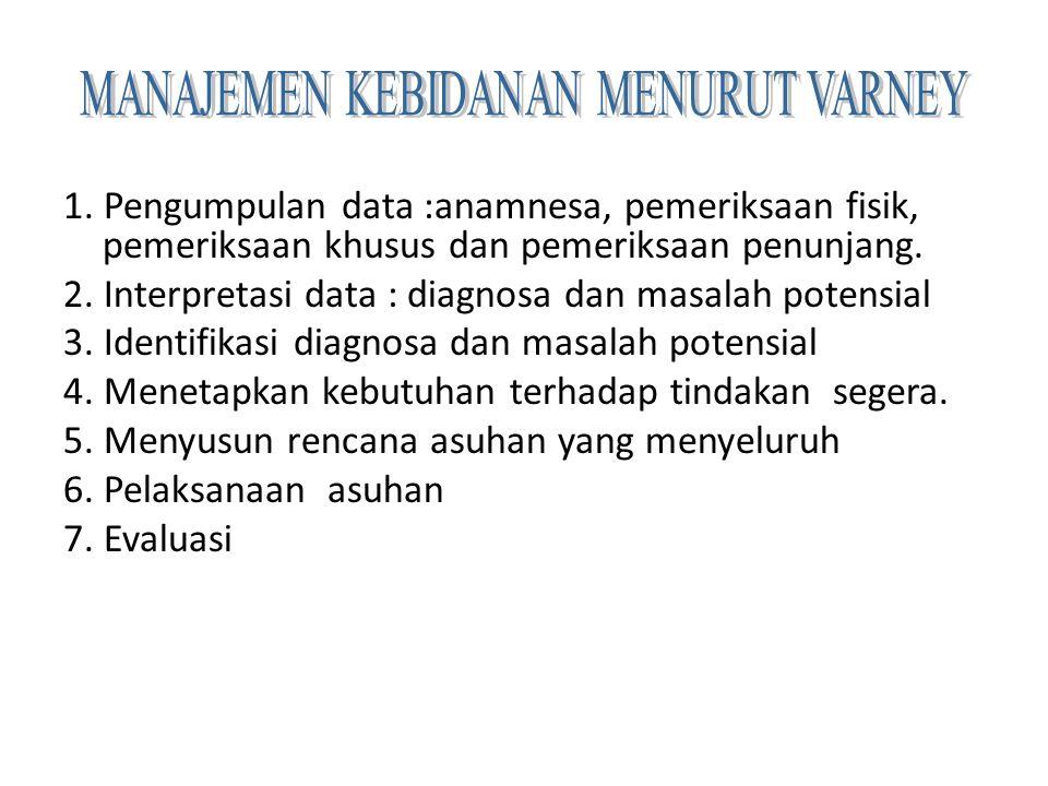1. Pengumpulan data :anamnesa, pemeriksaan fisik, pemeriksaan khusus dan pemeriksaan penunjang. 2. Interpretasi data : diagnosa dan masalah potensial