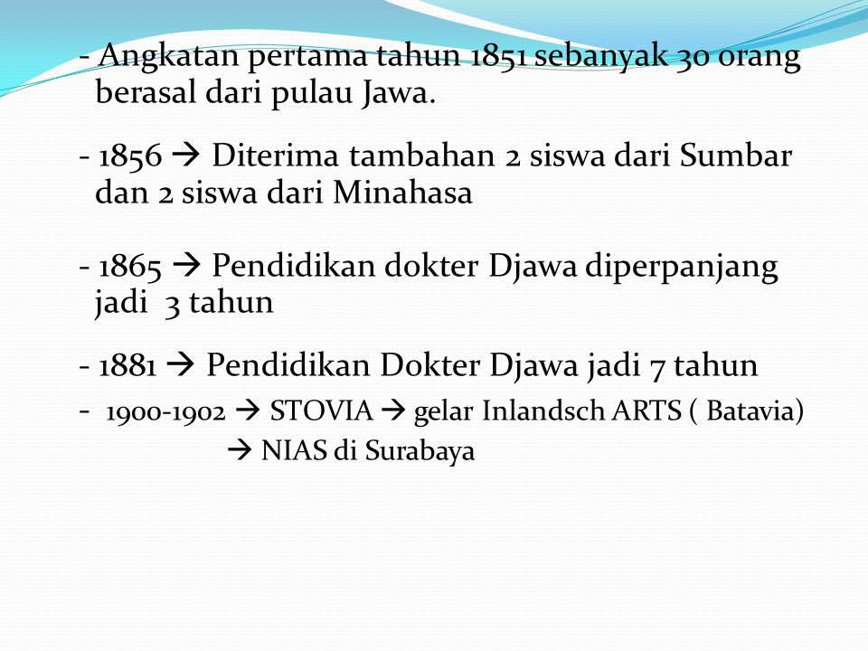 - Angkatan pertama tahun 1851 sebanyak 30 orang berasal dari pulau Jawa. - 1856  Diterima tambahan 2 siswa dari Sumbar dan 2 siswa dari Minahasa - 18