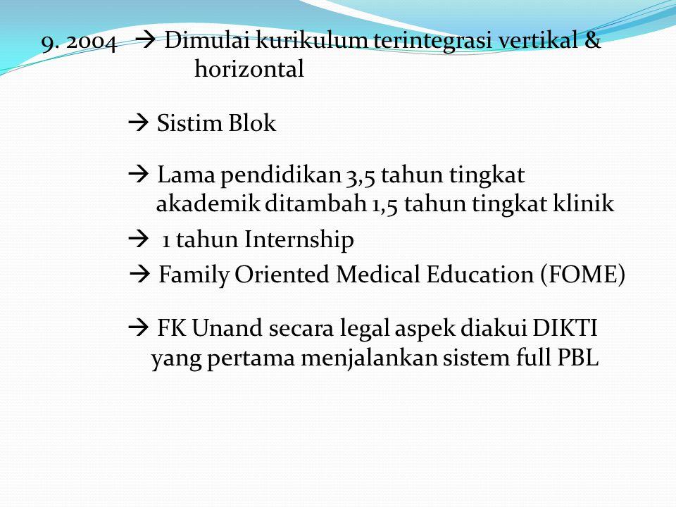 9. 2004  Dimulai kurikulum terintegrasi vertikal & horizontal  Sistim Blok  Lama pendidikan 3,5 tahun tingkat akademik ditambah 1,5 tahun tingkat k
