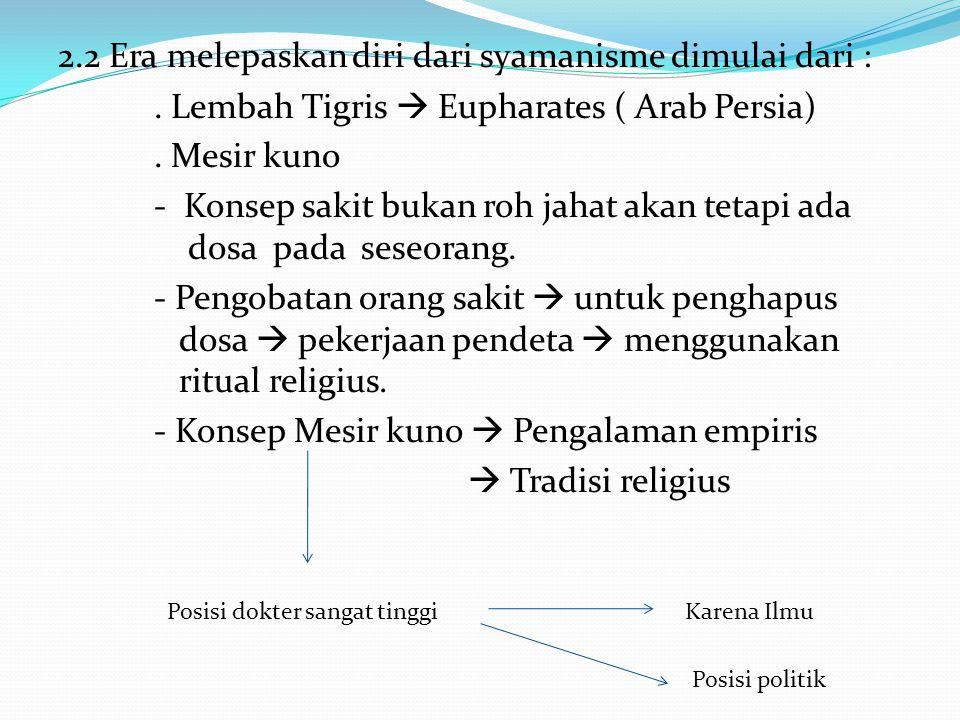 2.2 Era melepaskan diri dari syamanisme dimulai dari :. Lembah Tigris  Eupharates ( Arab Persia). Mesir kuno - Konsep sakit bukan roh jahat akan teta