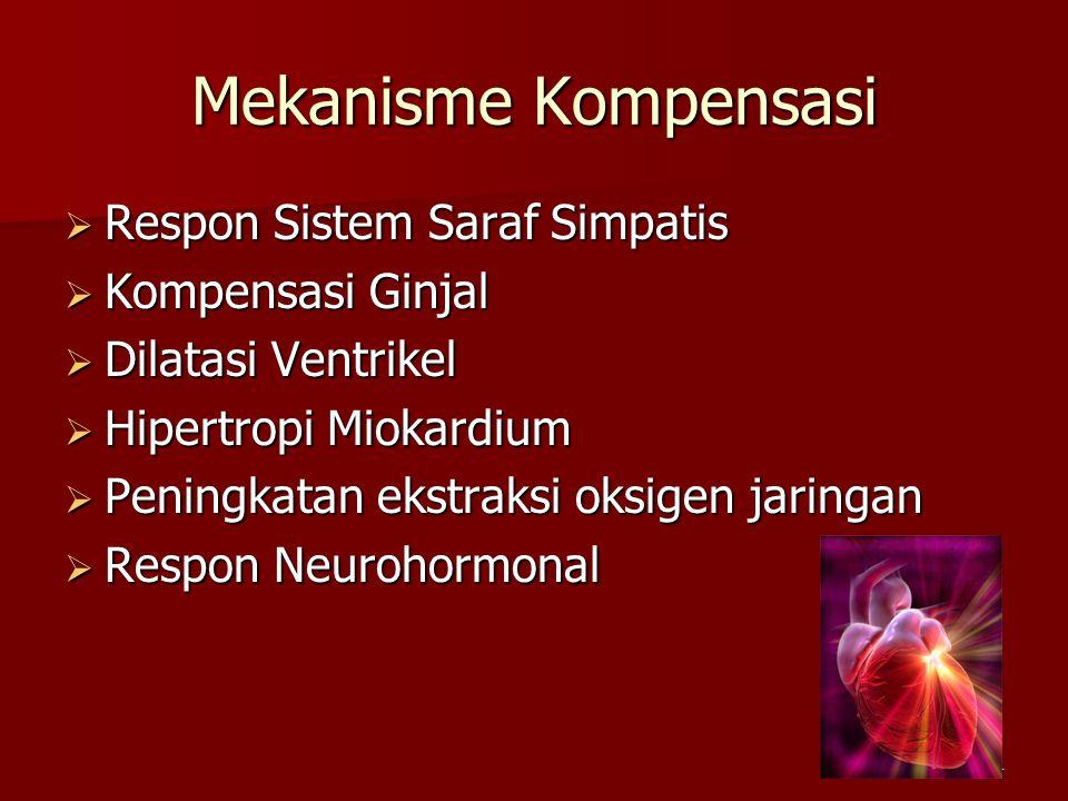 14 Mekanisme Kompensasi  Respon Sistem Saraf Simpatis  Kompensasi Ginjal  Dilatasi Ventrikel  Hipertropi Miokardium  Peningkatan ekstraksi oksige