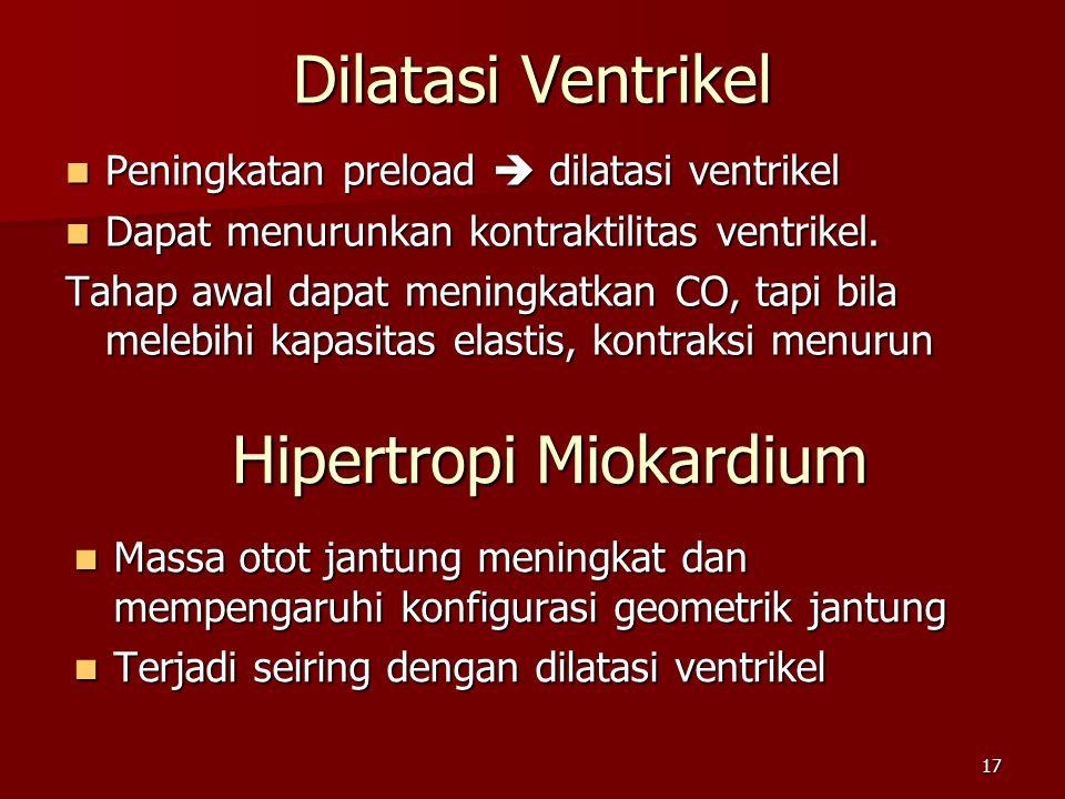 17 Dilatasi Ventrikel Peningkatan preload  dilatasi ventrikel Peningkatan preload  dilatasi ventrikel Dapat menurunkan kontraktilitas ventrikel. Dap
