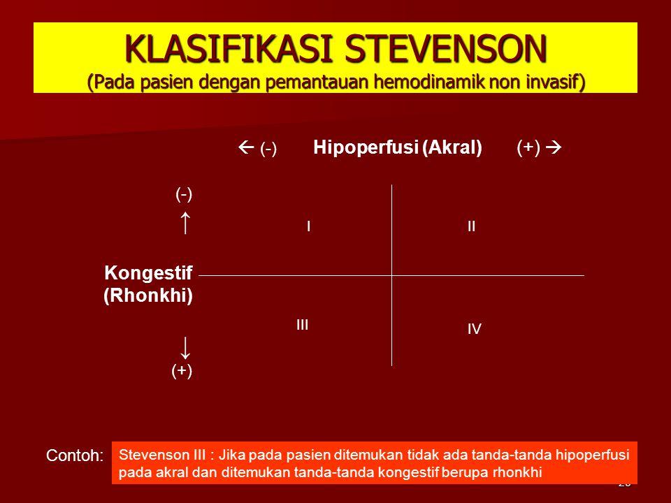 26 KLASIFIKASI STEVENSON (Pada pasien dengan pemantauan hemodinamik non invasif) I III II IV  (-) Hipoperfusi (Akral) (+)  (-) ↑ Kongestif (Rhonkhi) ↓ (+) Contoh: Stevenson III : Jika pada pasien ditemukan tidak ada tanda-tanda hipoperfusi pada akral dan ditemukan tanda-tanda kongestif berupa rhonkhi