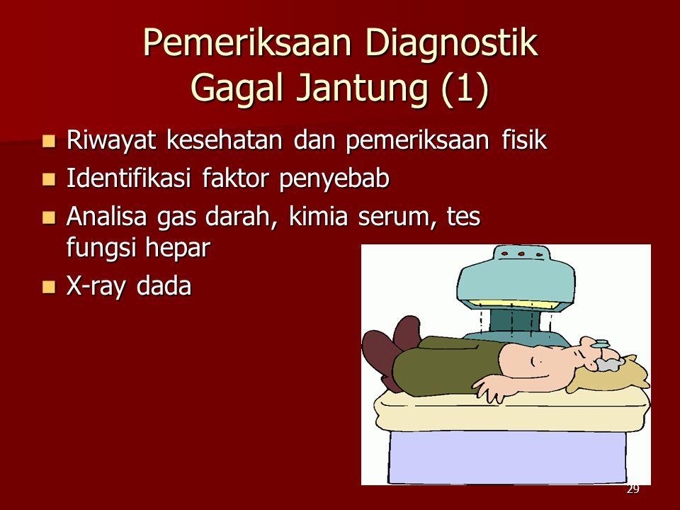 29 Pemeriksaan Diagnostik Gagal Jantung (1) Riwayat kesehatan dan pemeriksaan fisik Riwayat kesehatan dan pemeriksaan fisik Identifikasi faktor penyeb