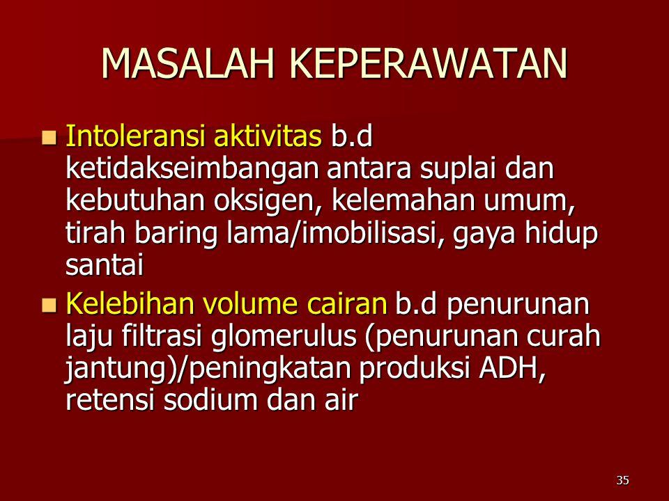 35 Intoleransi aktivitas b.d ketidakseimbangan antara suplai dan kebutuhan oksigen, kelemahan umum, tirah baring lama/imobilisasi, gaya hidup santai I