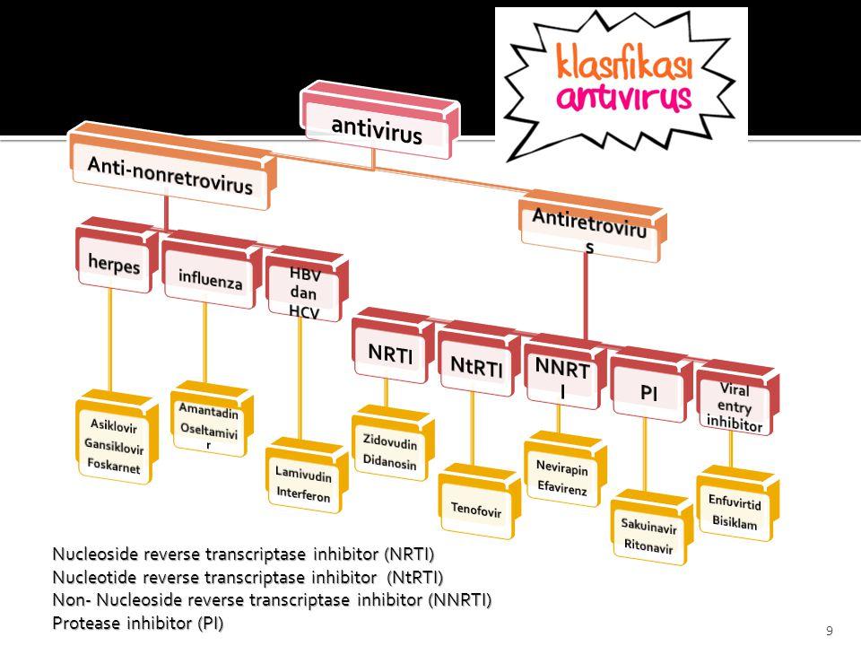 Nucleoside reverse transcriptase inhibitor (NRTI) Nucleotide reverse transcriptase inhibitor (NtRTI) Non- Nucleoside reverse transcriptase inhibitor (NNRTI) Protease inhibitor (PI) 9