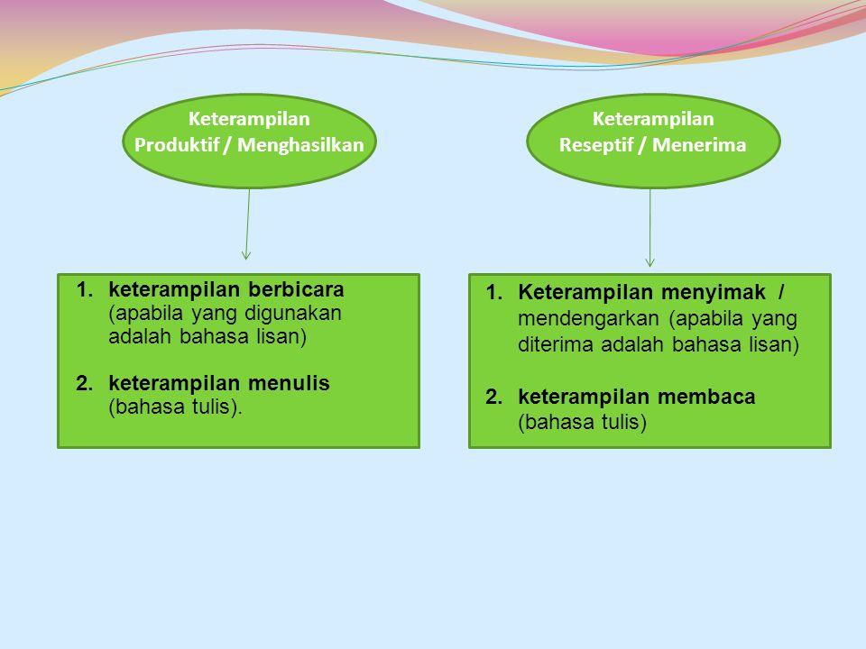 Keterampilan Produktif / Menghasilkan 1.Keterampilan menyimak / mendengarkan (apabila yang diterima adalah bahasa lisan) 2.keterampilan membaca (bahas