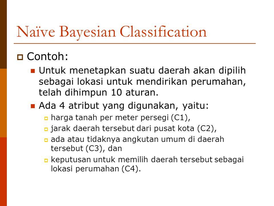 Naïve Bayesian Classification  Contoh: Untuk menetapkan suatu daerah akan dipilih sebagai lokasi untuk mendirikan perumahan, telah dihimpun 10 aturan