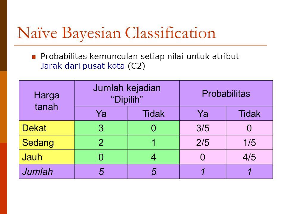 """Naïve Bayesian Classification Probabilitas kemunculan setiap nilai untuk atribut Jarak dari pusat kota (C2) Harga tanah Jumlah kejadian """"Dipilih"""" Prob"""