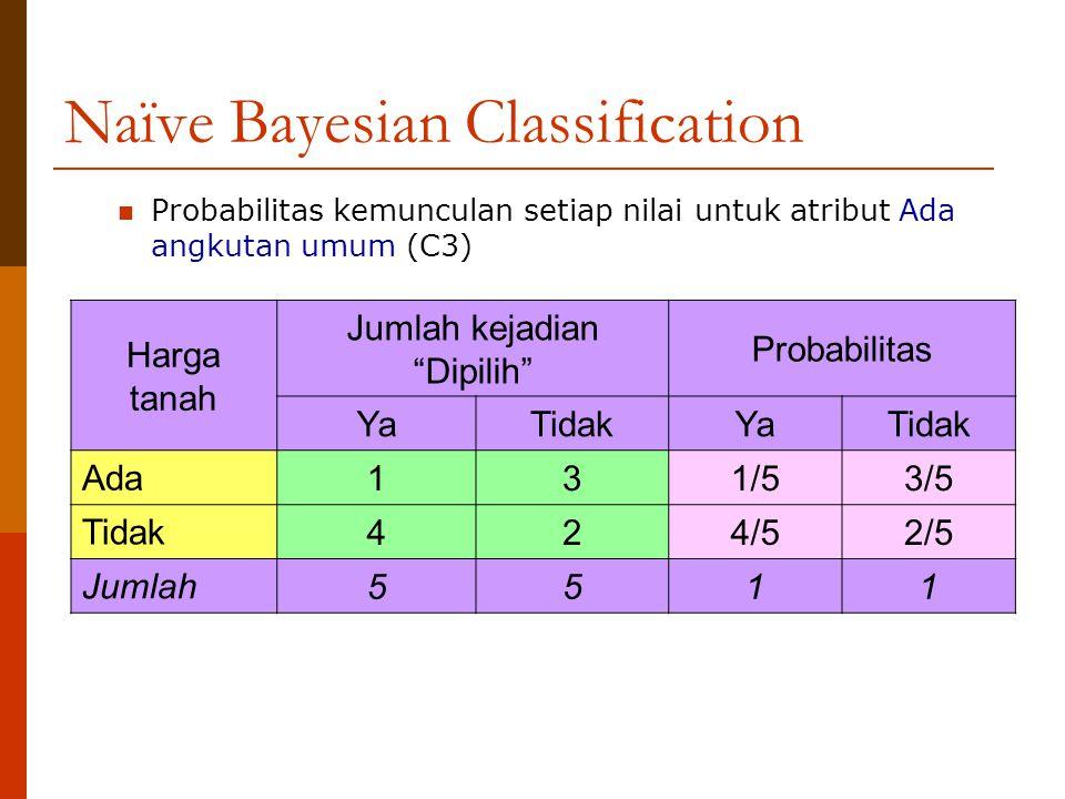 """Naïve Bayesian Classification Probabilitas kemunculan setiap nilai untuk atribut Ada angkutan umum (C3) Harga tanah Jumlah kejadian """"Dipilih"""" Probabil"""