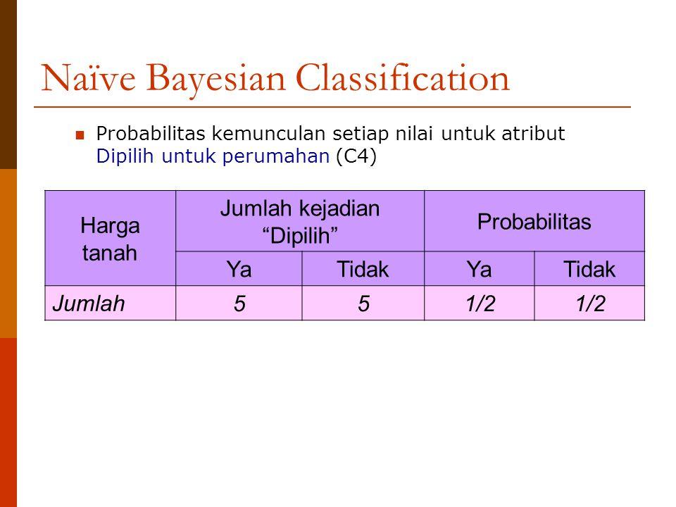 """Naïve Bayesian Classification Probabilitas kemunculan setiap nilai untuk atribut Dipilih untuk perumahan (C4) Harga tanah Jumlah kejadian """"Dipilih"""" Pr"""