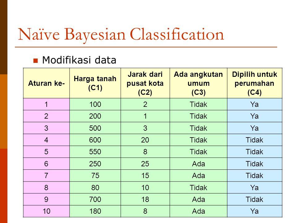 Naïve Bayesian Classification Modifikasi data Aturan ke- Harga tanah (C1) Jarak dari pusat kota (C2) Ada angkutan umum (C3) Dipilih untuk perumahan (C
