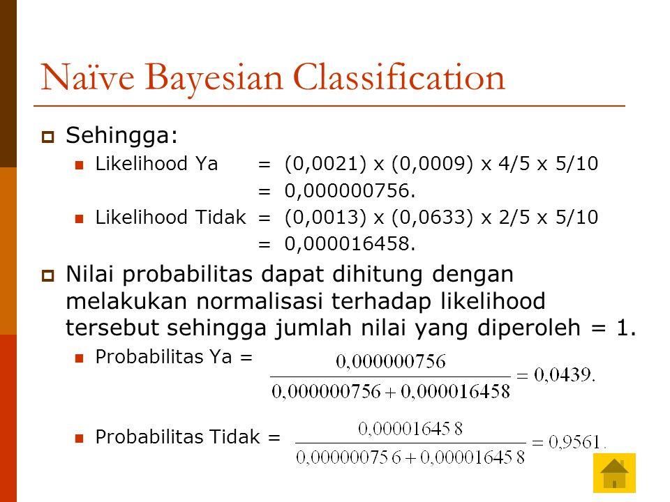 Naïve Bayesian Classification  Sehingga: Likelihood Ya = (0,0021) x (0,0009) x 4/5 x 5/10 = 0,000000756. Likelihood Tidak = (0,0013) x (0,0633) x 2/5