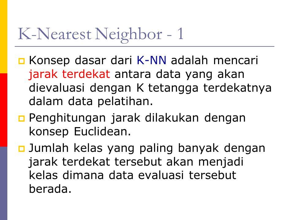 K-Nearest Neighbor - 1  Konsep dasar dari K-NN adalah mencari jarak terdekat antara data yang akan dievaluasi dengan K tetangga terdekatnya dalam dat