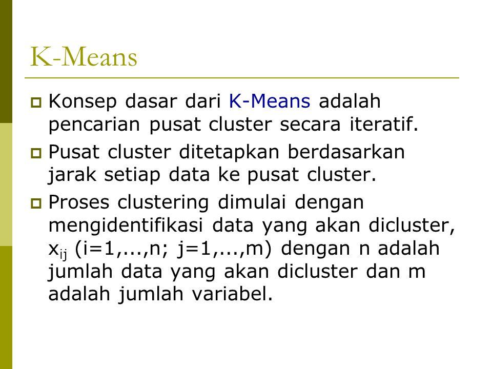K-Means  Konsep dasar dari K-Means adalah pencarian pusat cluster secara iteratif.  Pusat cluster ditetapkan berdasarkan jarak setiap data ke pusat