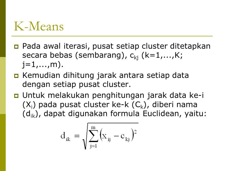 K-Means  Pada awal iterasi, pusat setiap cluster ditetapkan secara bebas (sembarang), c kj (k=1,...,K; j=1,...,m).  Kemudian dihitung jarak antara s