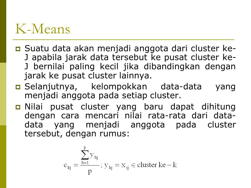 K-Means  Suatu data akan menjadi anggota dari cluster ke- J apabila jarak data tersebut ke pusat cluster ke- J bernilai paling kecil jika dibandingka