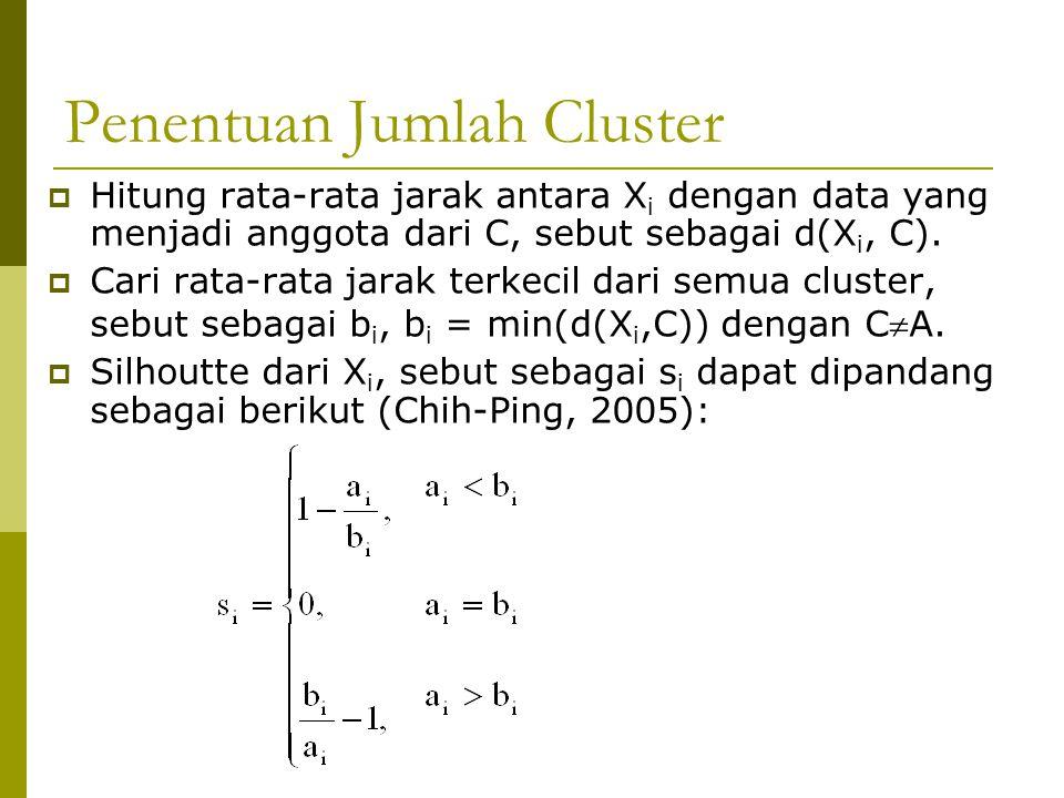 Penentuan Jumlah Cluster  Hitung rata-rata jarak antara X i dengan data yang menjadi anggota dari C, sebut sebagai d(X i, C).  Cari rata-rata jarak