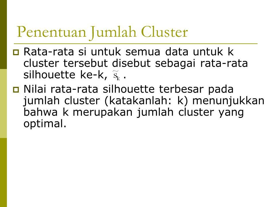 Penentuan Jumlah Cluster  Rata-rata si untuk semua data untuk k cluster tersebut disebut sebagai rata-rata silhouette ke-k,.  Nilai rata-rata silhou