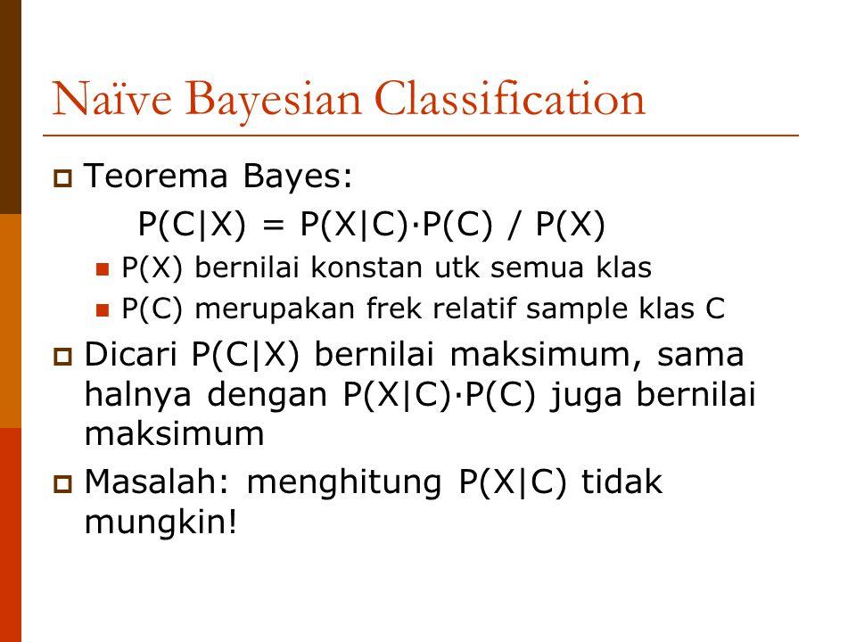 Naïve Bayesian Classification  Teorema Bayes: P(C|X) = P(X|C)·P(C) / P(X) P(X) bernilai konstan utk semua klas P(C) merupakan frek relatif sample kla