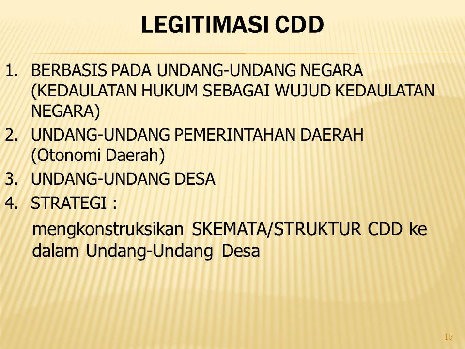 16 LEGITIMASI CDD 1.BERBASIS PADA UNDANG-UNDANG NEGARA (KEDAULATAN HUKUM SEBAGAI WUJUD KEDAULATAN NEGARA) 2.UNDANG-UNDANG PEMERINTAHAN DAERAH (Otonomi Daerah) 3.UNDANG-UNDANG DESA 4.STRATEGI : mengkonstruksikan SKEMATA/STRUKTUR CDD ke dalam Undang-Undang Desa