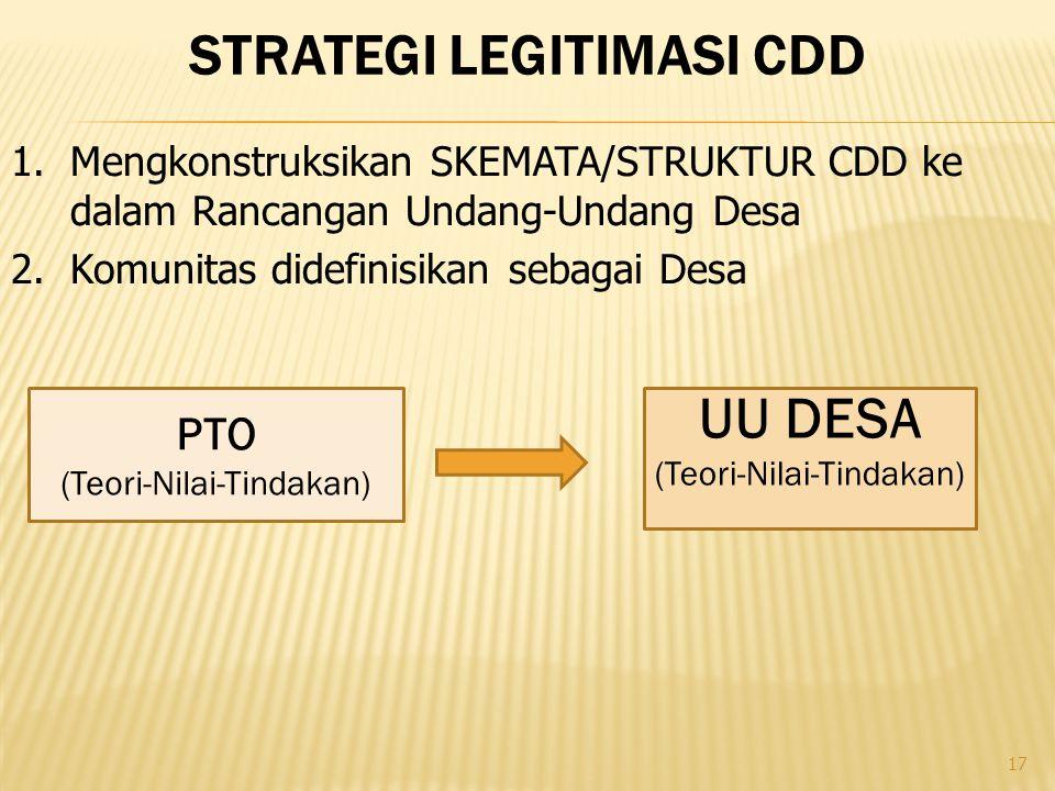 17 STRATEGI LEGITIMASI CDD 1.Mengkonstruksikan SKEMATA/STRUKTUR CDD ke dalam Rancangan Undang-Undang Desa 2.Komunitas didefinisikan sebagai Desa PTO (Teori-Nilai-Tindakan) UU DESA (Teori-Nilai-Tindakan)
