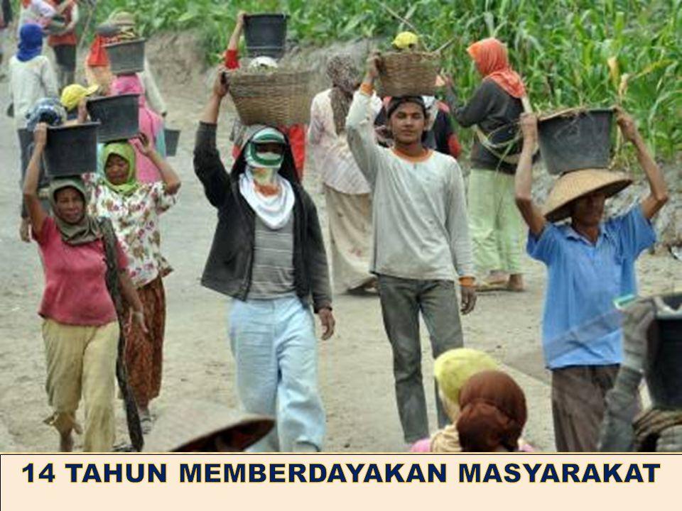 33 TRANSFORMASI PARADIGMA PEMBERDAYAAN MASYARAKAT COMMUNITY DRIVEN DEVELOPMENT MENJADI VILLAGE DRIVEN DEVELOPMENT CDDVDD