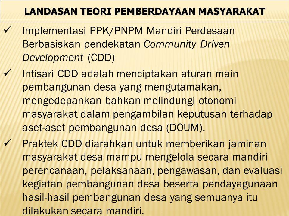 LANDASAN TEORI PEMBERDAYAAN MASYARAKAT Implementasi PPK/PNPM Mandiri Perdesaan Berbasiskan pendekatan Community Driven Development (CDD) Intisari CDD
