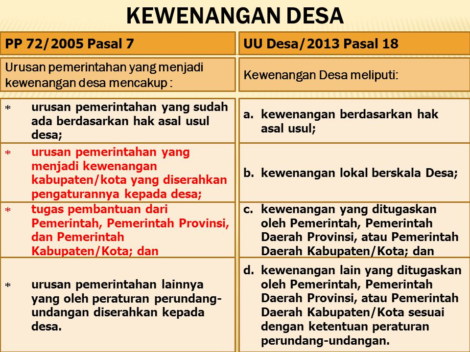 30 KEWENANGAN DESA  tugas pembantuan dari Pemerintah, Pemerintah Provinsi, dan Pemerintah Kabupaten/Kota; dan. PP 72/2005 Pasal 7 Urusan pemerintahan