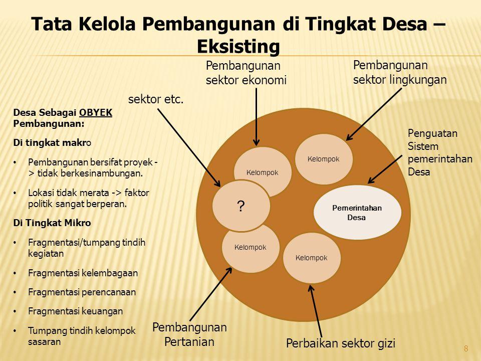 Pembangunan sektor ekonomi Pembangunan sektor lingkungan Pembangunan Pertanian Perbaikan sektor gizi sektor etc. Tata Kelola Pembangunan di Tingkat De