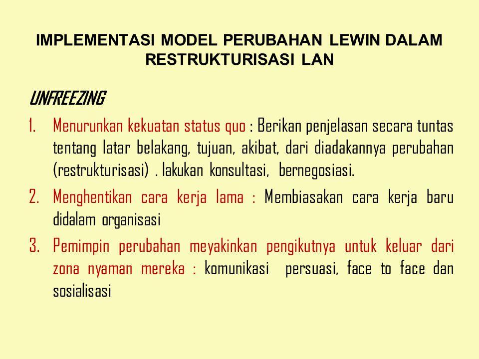 IMPLEMENTASI MODEL PERUBAHAN LEWIN DALAM RESTRUKTURISASI LAN UNFREEZING 1.Menurunkan kekuatan status quo : Berikan penjelasan secara tuntas tentang la
