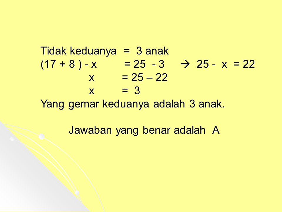 Tidak keduanya = 3 anak (17 + 8 ) - x = 25 - 3  25 - x = 22 x = 25 – 22 x = 25 – 22 x = 3 x = 3 Yang gemar keduanya adalah 3 anak. Jawaban yang benar