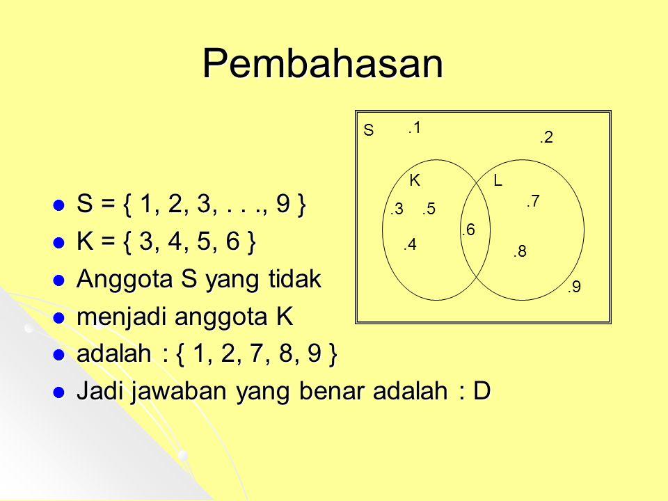 Pembahasan S = { 1, 2, 3,..., 9 } K = { 3, 4, 5, 6 } Anggota S yang tidak menjadi anggota K adalah : { 1, 2, 7, 8, 9 } Jadi jawaban yang benar adalah