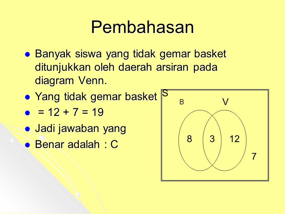 Pembahasan Banyak siswa yang tidak gemar basket ditunjukkan oleh daerah arsiran pada diagram Venn. Yang tidak gemar basket = = 12 + 7 = 19 Jadi jawaba