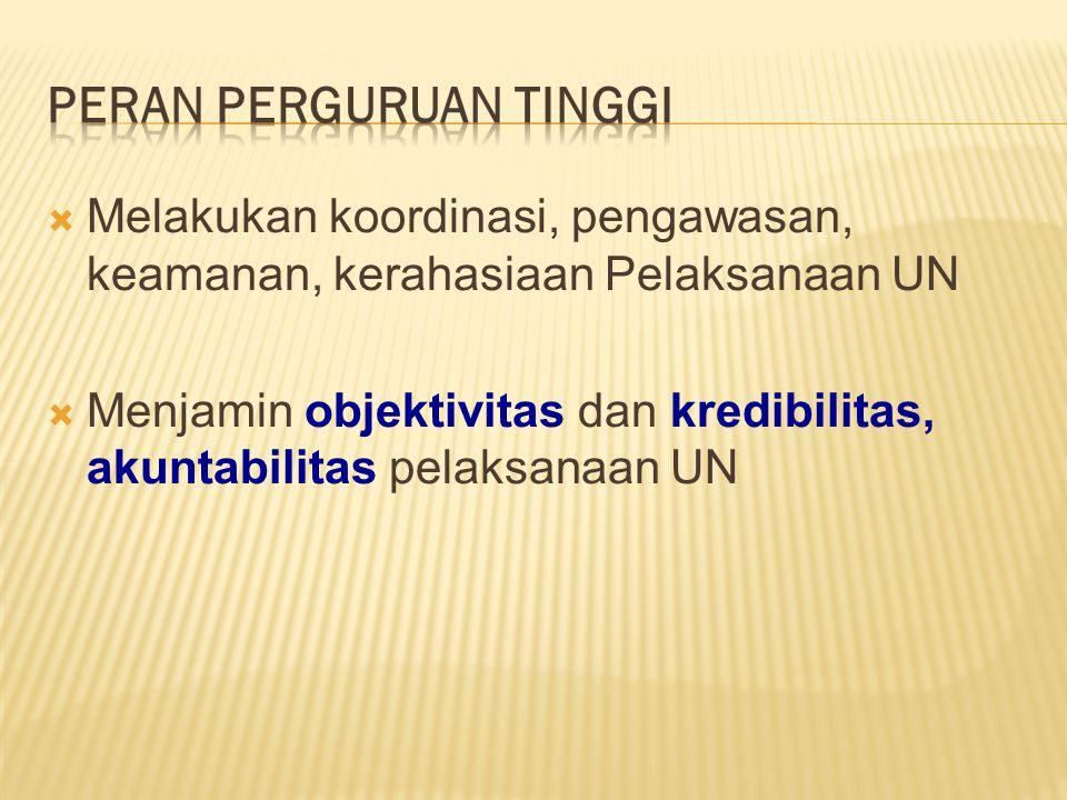  Melakukan koordinasi, pengawasan, keamanan, kerahasiaan Pelaksanaan UN  Menjamin objektivitas dan kredibilitas, akuntabilitas pelaksanaan UN