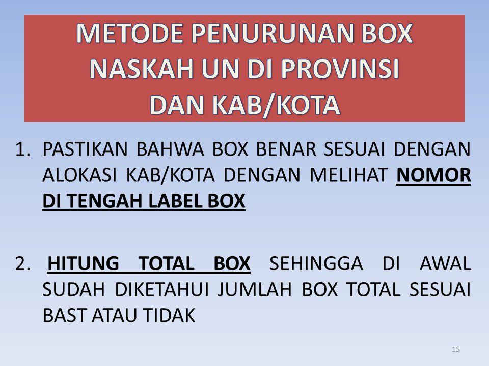 1.PASTIKAN BAHWA BOX BENAR SESUAI DENGAN ALOKASI KAB/KOTA DENGAN MELIHAT NOMOR DI TENGAH LABEL BOX 2. HITUNG TOTAL BOX SEHINGGA DI AWAL SUDAH DIKETAHU