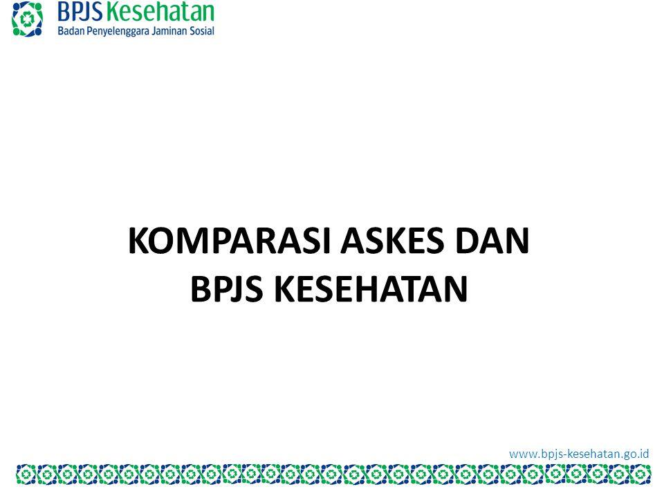 KOMPARASI ASKES DAN BPJS KESEHATAN BPJS Kesehatan www.bpjs-kesehatan.go.id