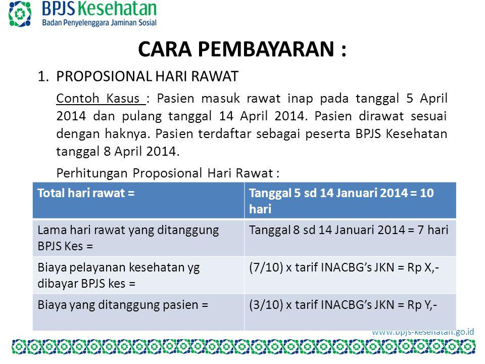 CARA PEMBAYARAN : BPJS Kesehatan www.bpjs-kesehatan.go.id 1.PROPOSIONAL HARI RAWAT Contoh Kasus : Pasien masuk rawat inap pada tanggal 5 April 2014 da
