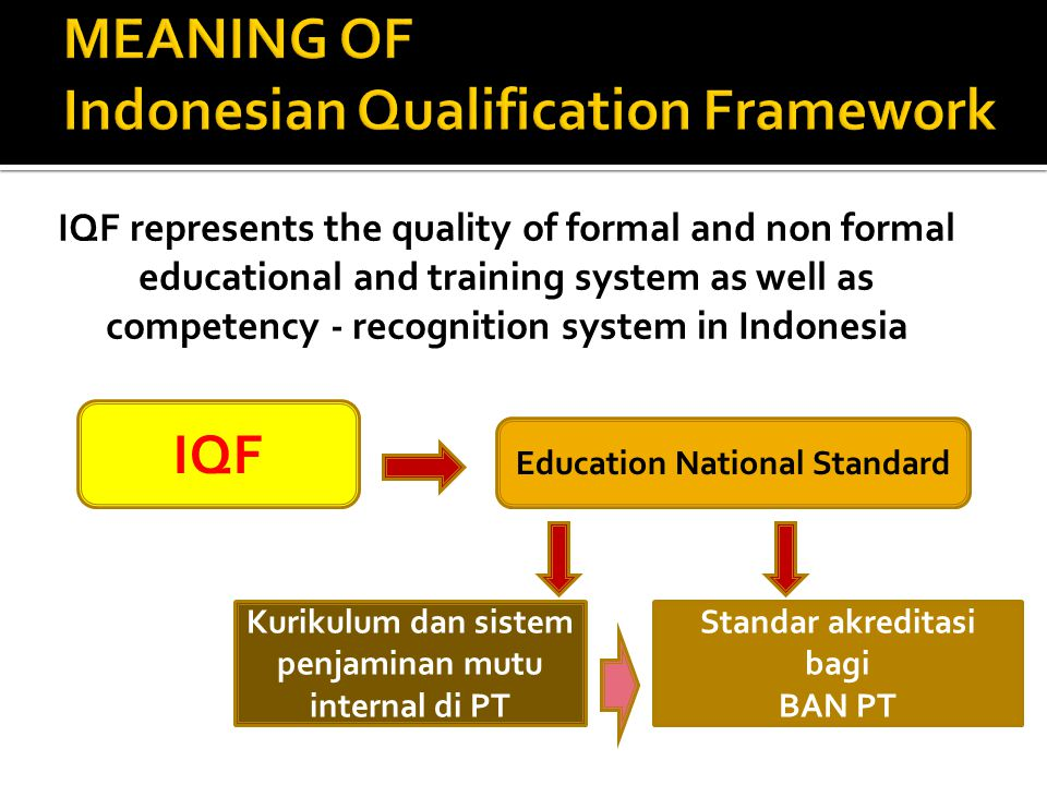 IQF represents the quality of formal and non formal educational and training system as well as competency - recognition system in Indonesia IQF Education National Standard Standar akreditasi bagi BAN PT Kurikulum dan sistem penjaminan mutu internal di PT