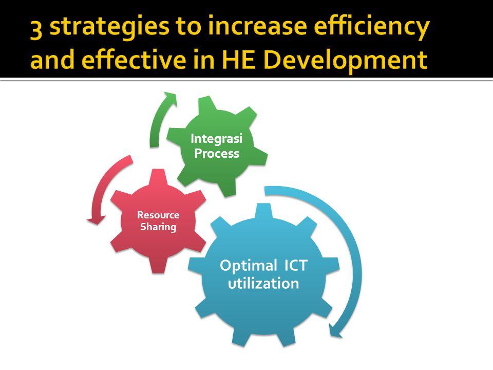 Optimal ICT utilization Resource Sharing Integrasi Process