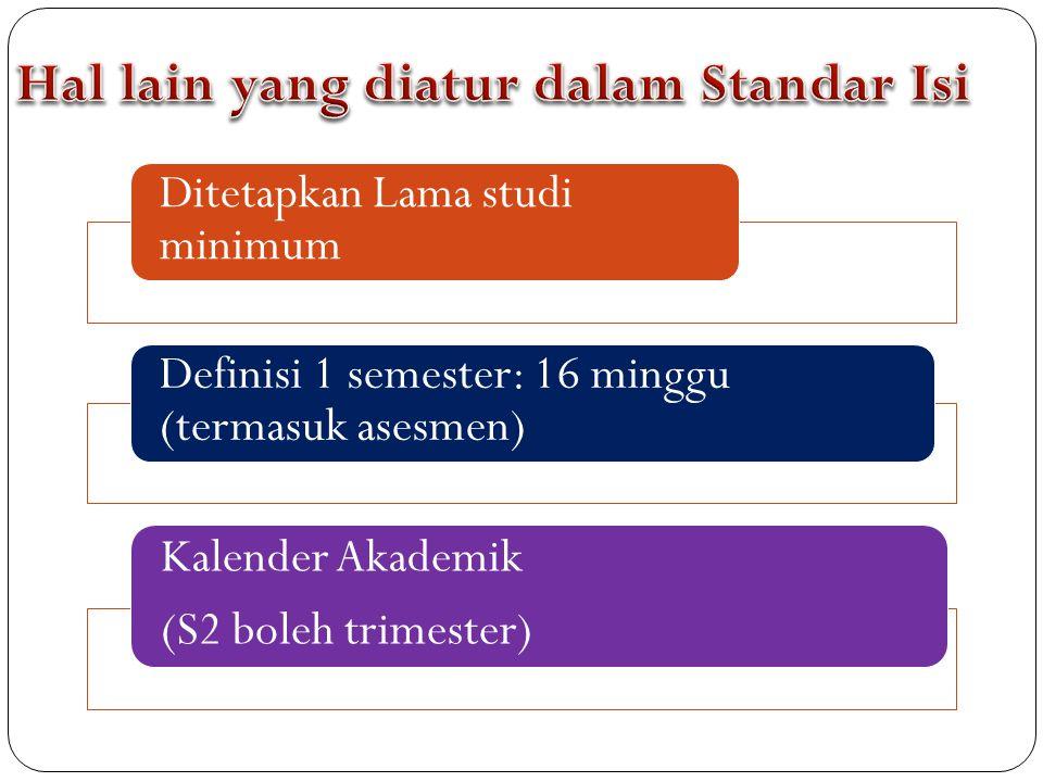 Ditetapkan Lama studi minimum Definisi 1 semester: 16 minggu (termasuk asesmen) Kalender Akademik (S2 boleh trimester)