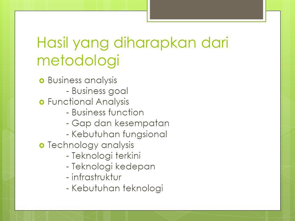 Hasil yang diharapkan dari metodologi  Business analysis - Business goal  Functional Analysis - Business function - Gap dan kesempatan - Kebutuhan f