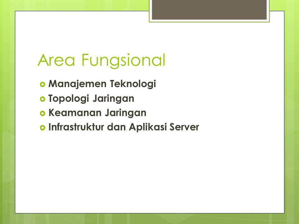 Area Fungsional  Manajemen Teknologi  Topologi Jaringan  Keamanan Jaringan  Infrastruktur dan Aplikasi Server