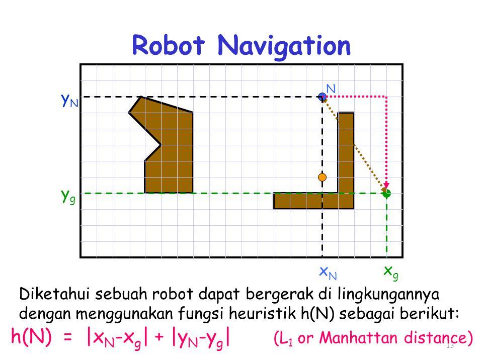13 Robot Navigation xNxN yNyN N xgxg ygyg h(N) = |x N -x g | + |y N -y g | (L 1 or Manhattan distance) Diketahui sebuah robot dapat bergerak di lingkungannya dengan menggunakan fungsi heuristik h(N) sebagai berikut: