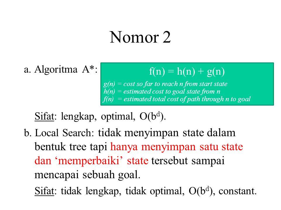 Nomor 2 a. Algoritma A*: Sifat: lengkap, optimal, O(b d ).