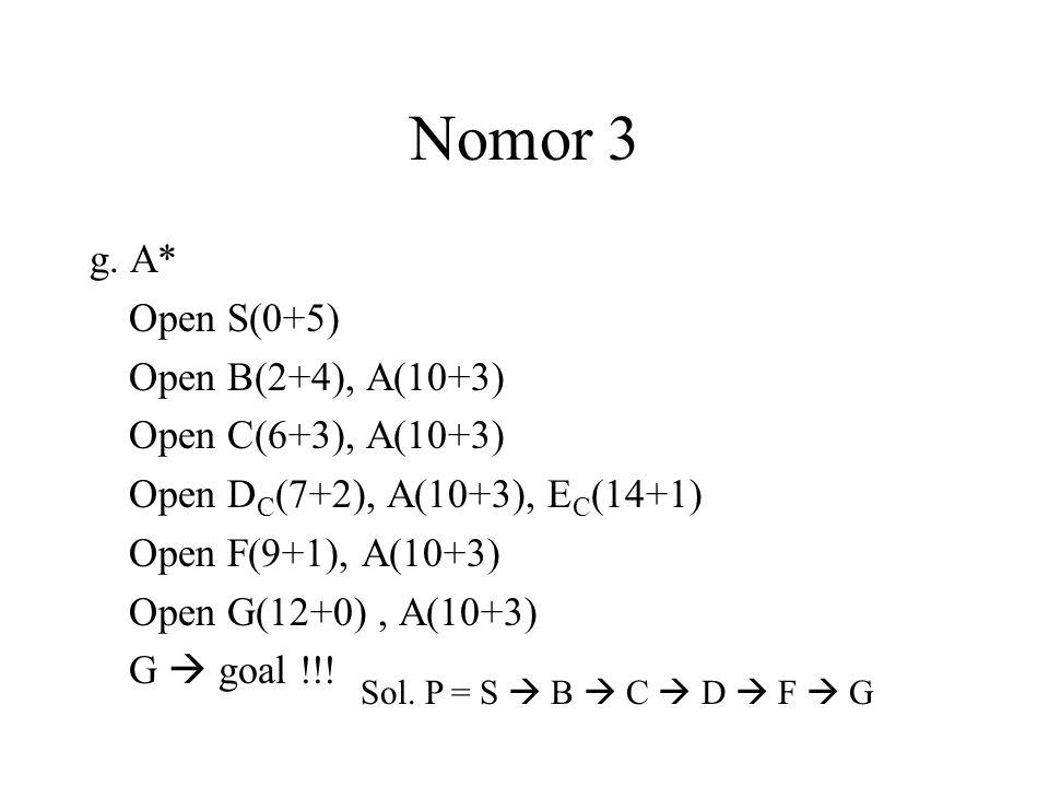 Nomor 3 g.