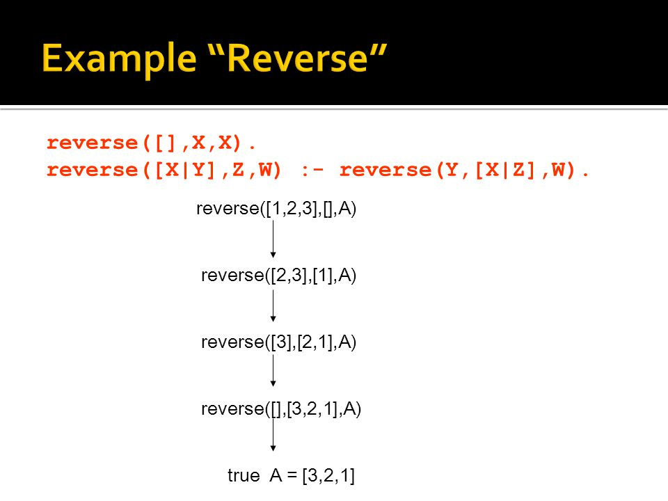 reverse([],X,X). reverse([X|Y],Z,W) :- reverse(Y,[X|Z],W). reverse([1,2,3],[],A) reverse([2,3],[1],A) reverse([3],[2,1],A) reverse([],[3,2,1],A) true