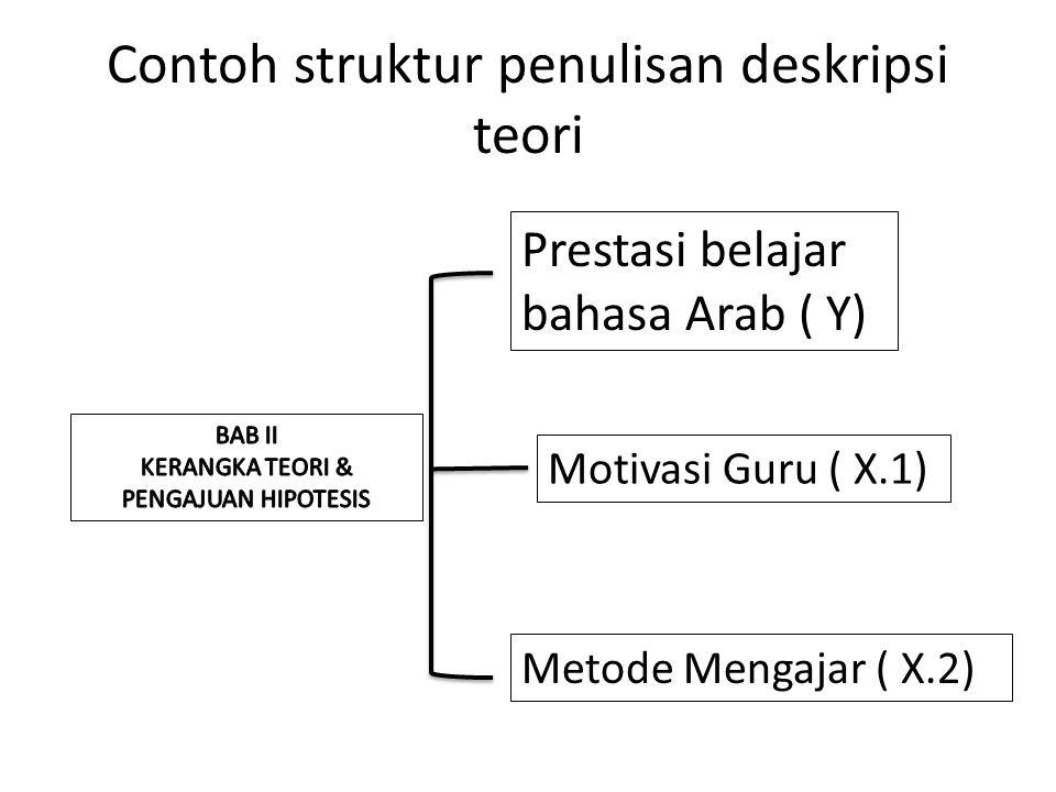 Contoh struktur penulisan deskripsi teori Prestasi belajar bahasa Arab ( Y) Motivasi Guru ( X.1) Metode Mengajar ( X.2)