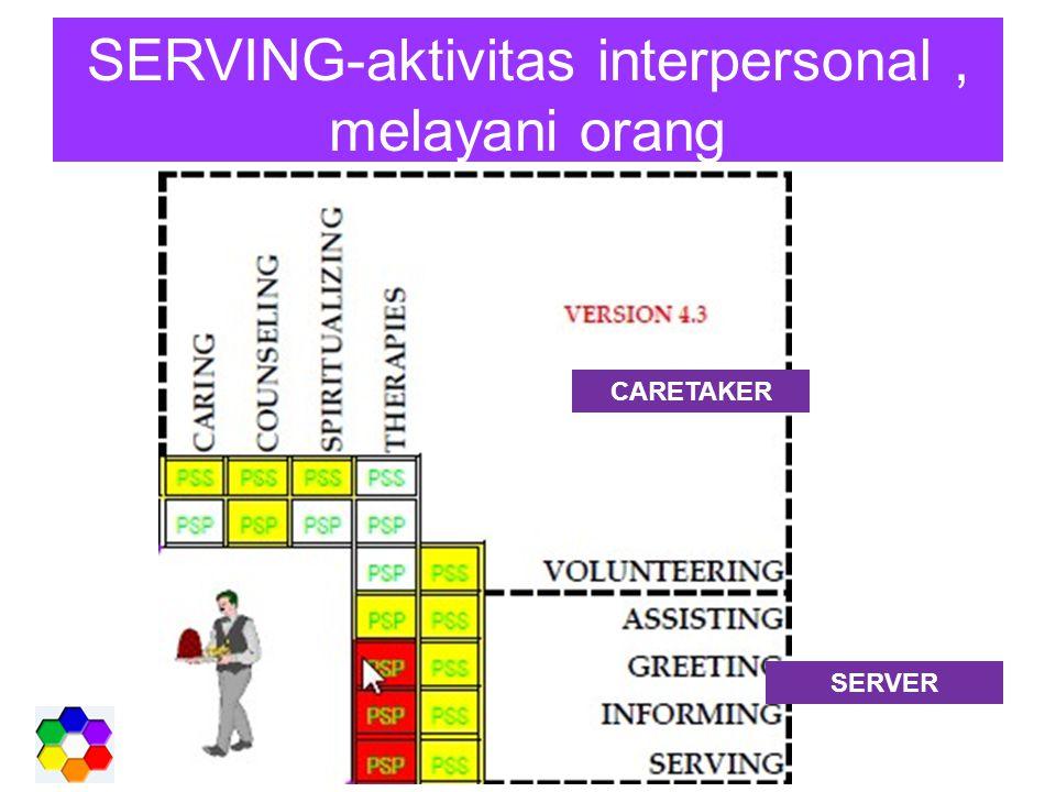 SERVING-aktivitas interpersonal, melayani orang CARETAKER SERVER
