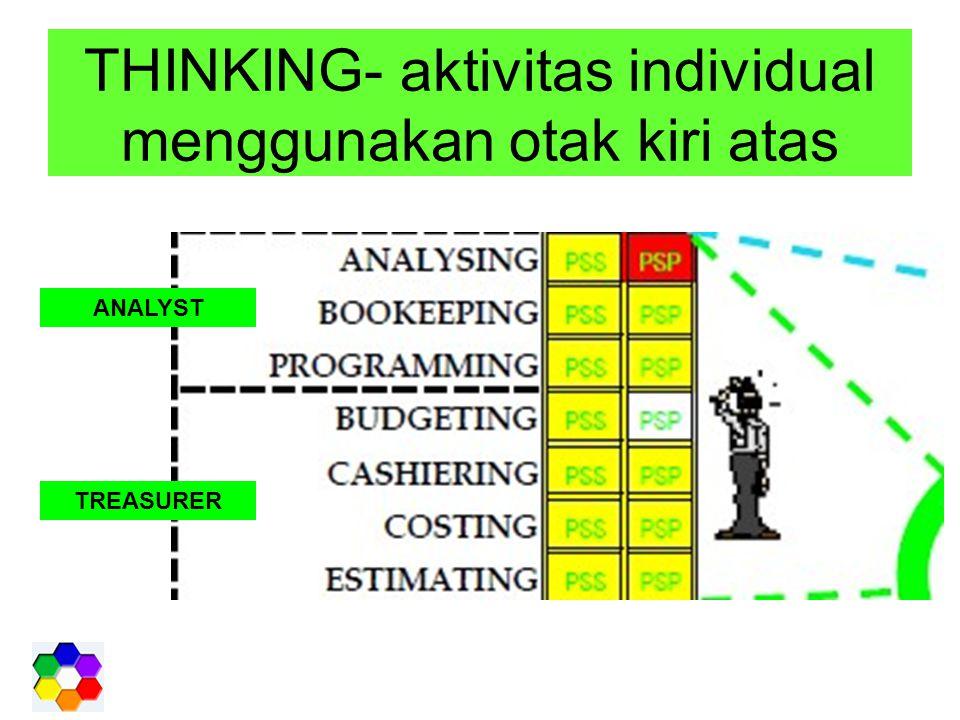 THINKING- aktivitas individual menggunakan otak kiri atas ANALYST TREASURER